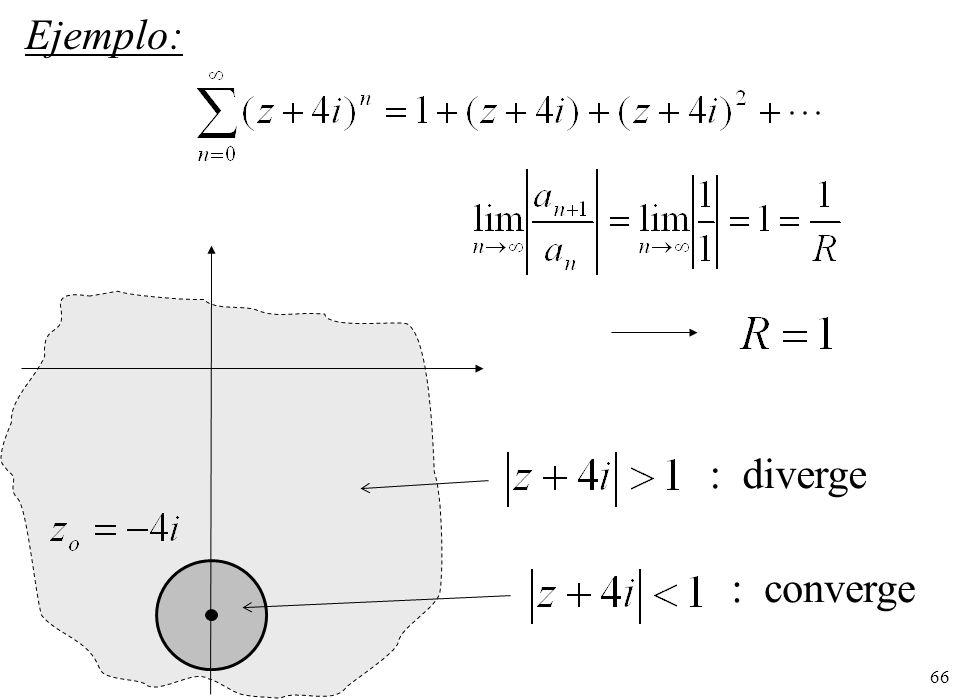 Ejemplo: : diverge : converge