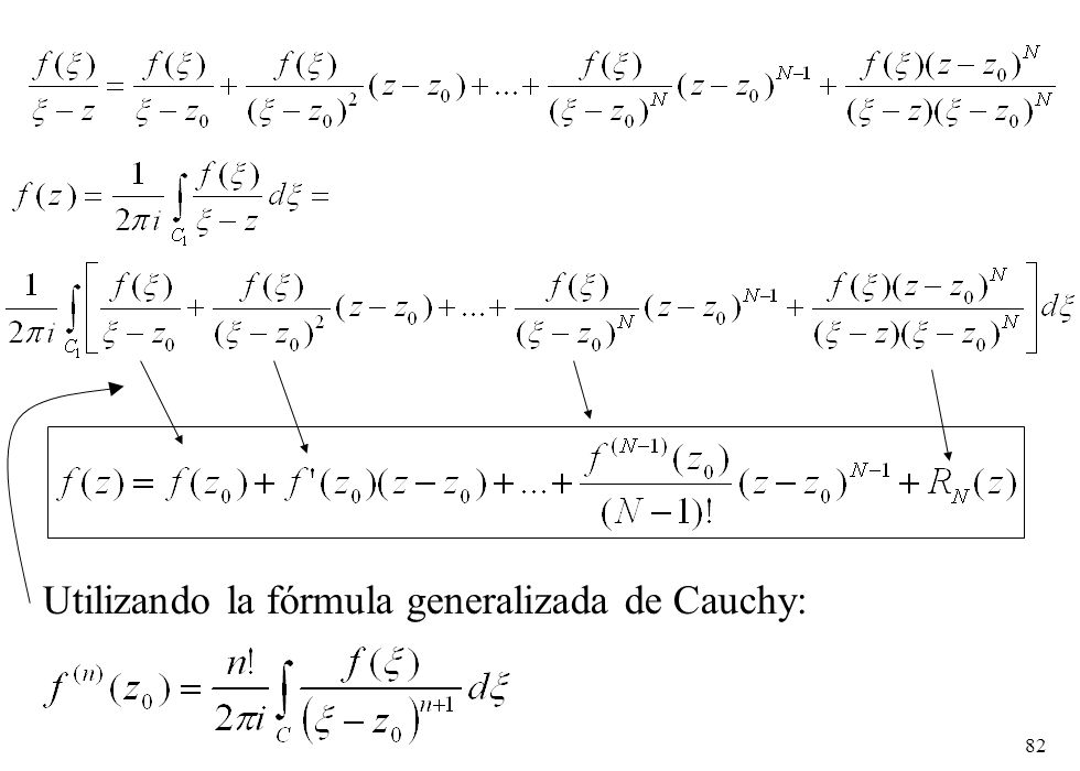 Utilizando la fórmula generalizada de Cauchy: