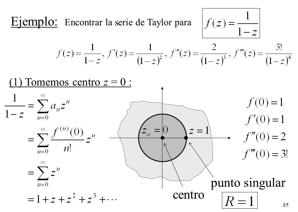 Ejemplo: punto singular centro (1) Tomemos centro z = 0 :