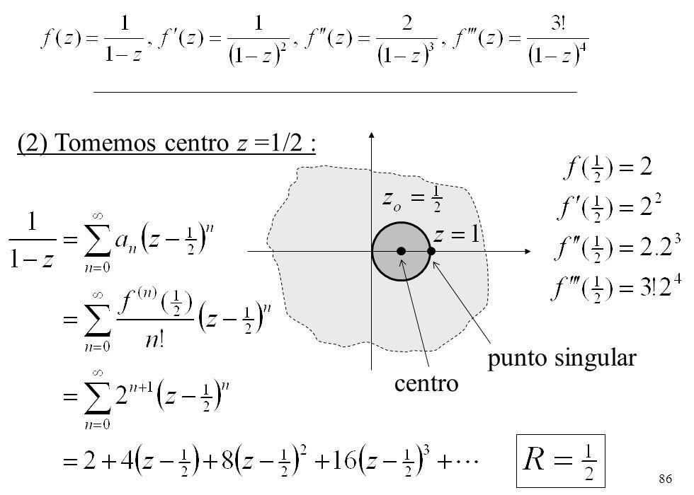 (2) Tomemos centro z =1/2 : punto singular centro