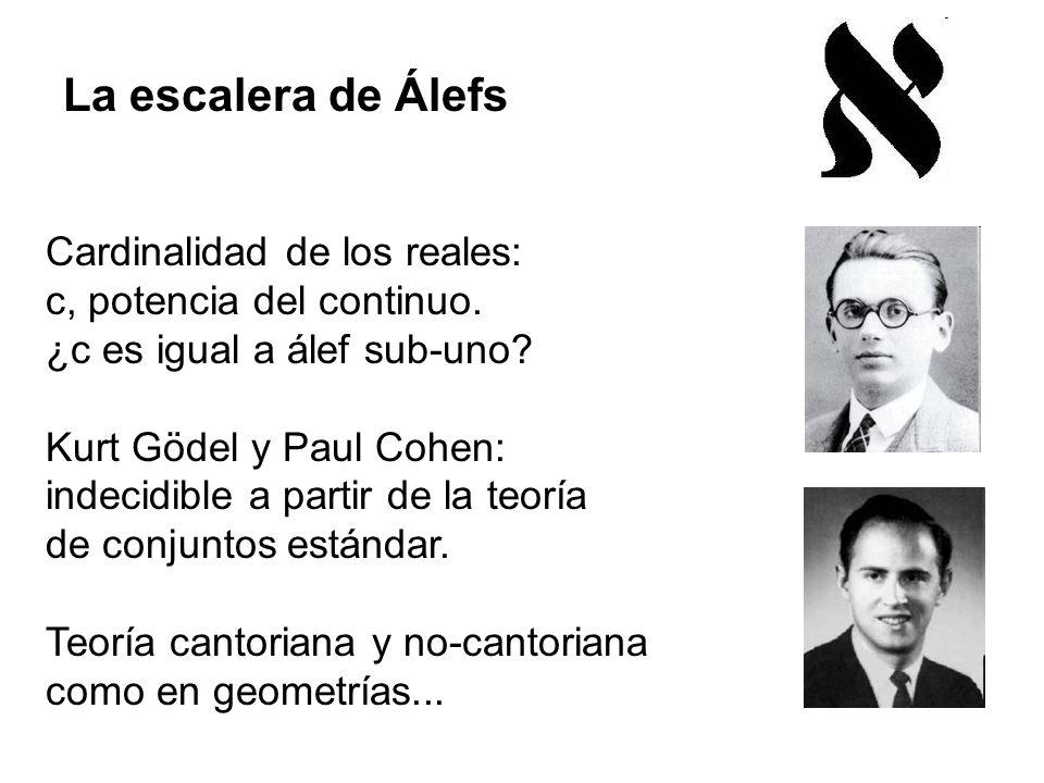 La escalera de Álefs Cardinalidad de los reales: