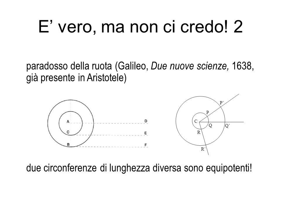 E' vero, ma non ci credo! 2 paradosso della ruota (Galileo, Due nuove scienze, 1638, già presente in Aristotele)