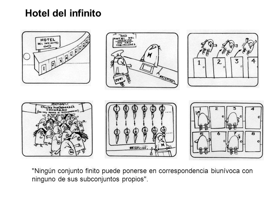 Hotel del infinito Ningún conjunto finito puede ponerse en correspondencia biunívoca con.