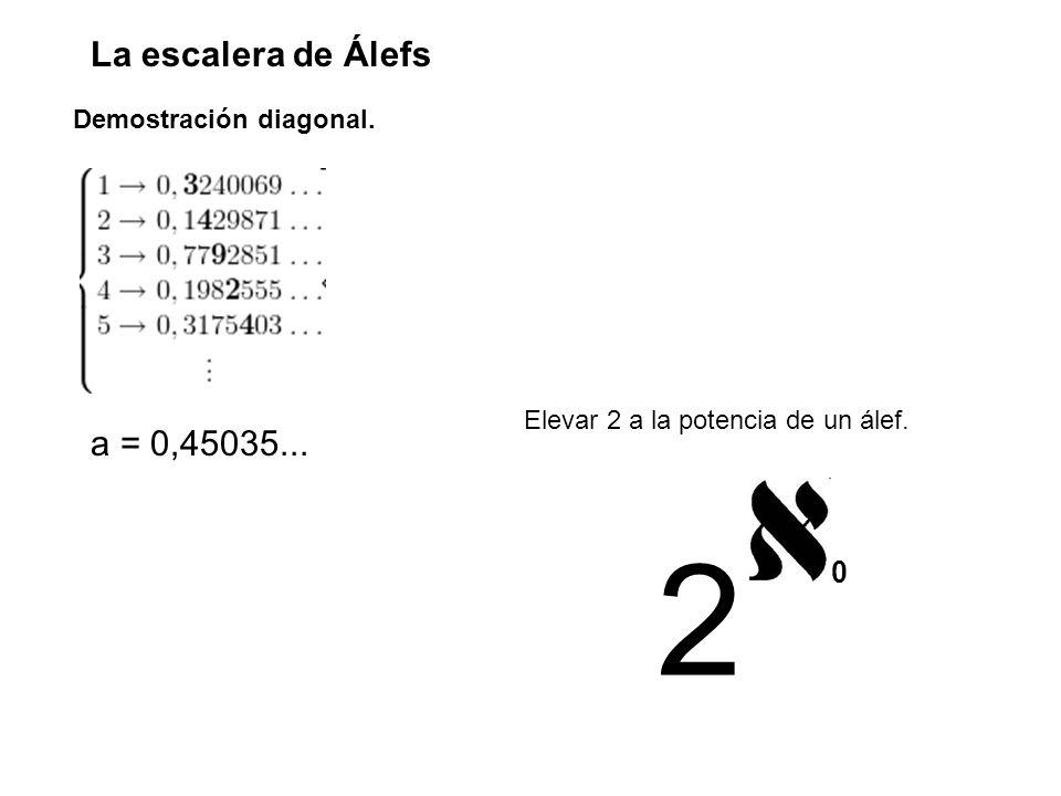 2 La escalera de Álefs a = 0,45035... Demostración diagonal.