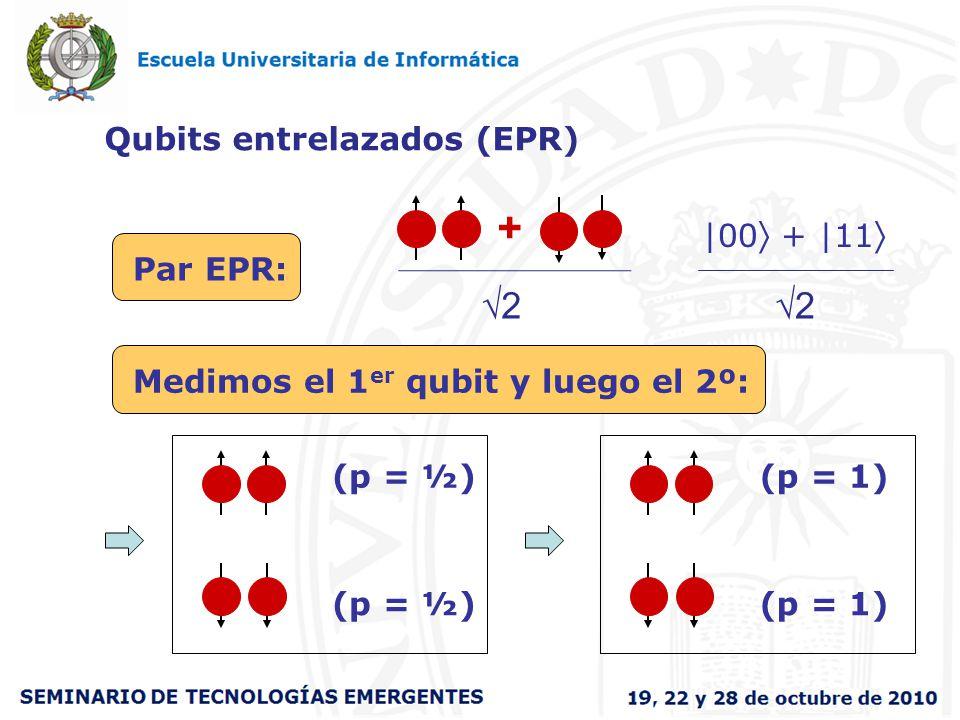 + 2 2 Qubits entrelazados (EPR) |00 + |11 Par EPR: