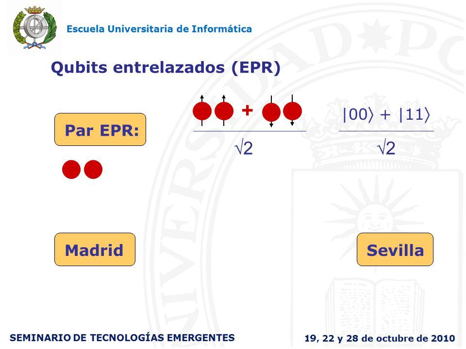 Qubits entrelazados (EPR)