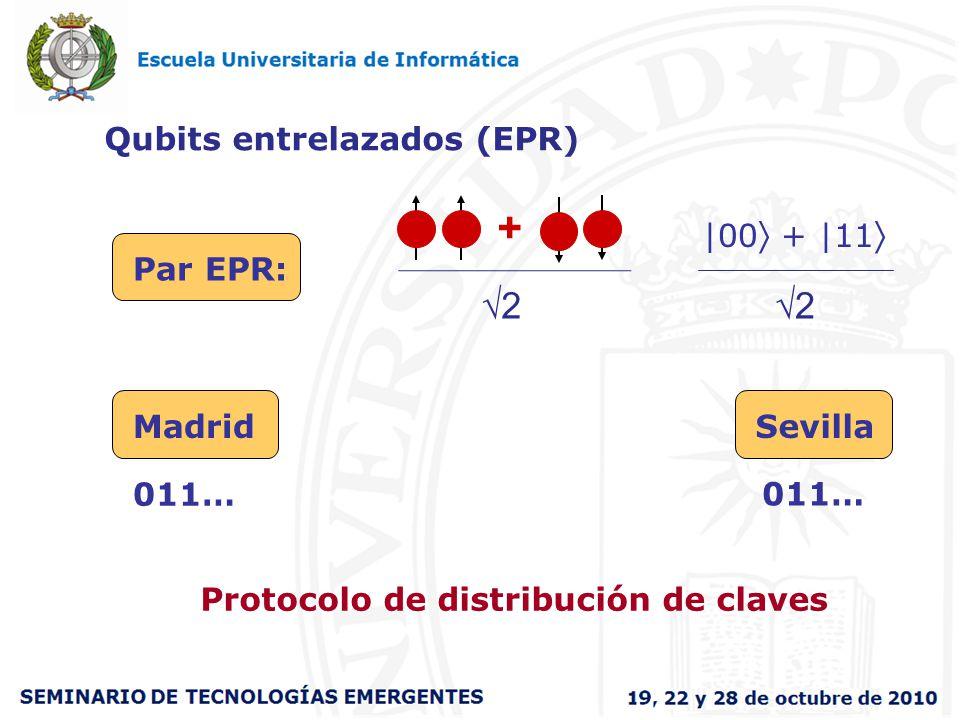 + 2 2 Qubits entrelazados (EPR) |00 + |11 Par EPR: Madrid Sevilla