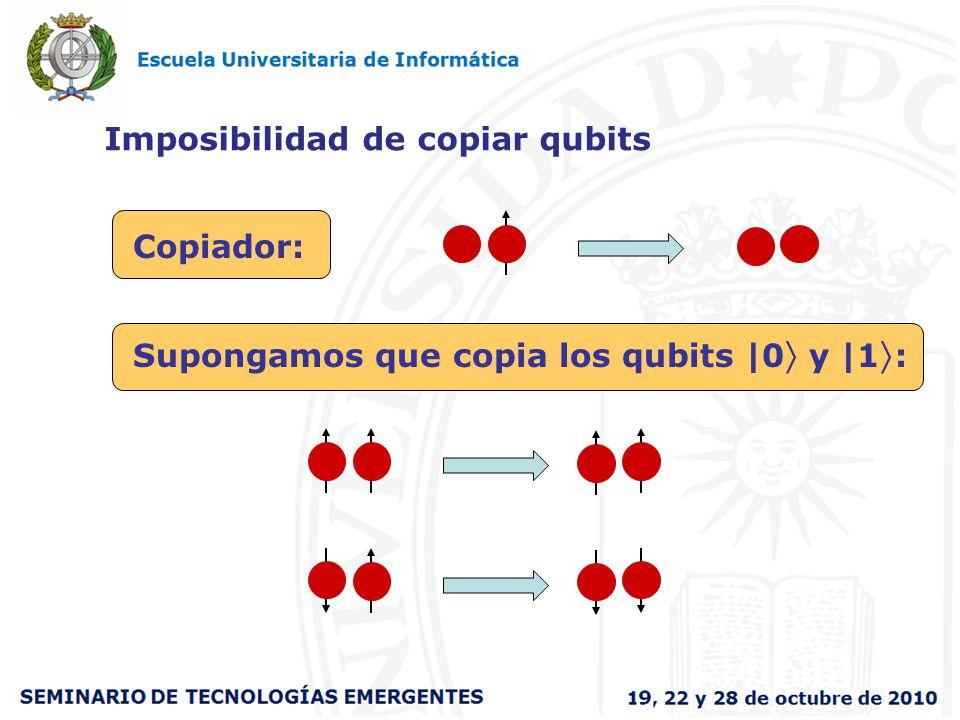 Imposibilidad de copiar qubits
