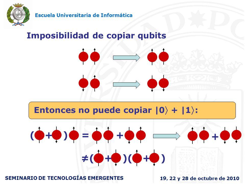 ( + ) = + + ≠( + )( + ) Imposibilidad de copiar qubits