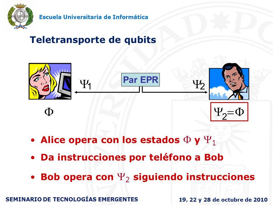 Y F Y = F Teletransporte de qubits Par EPR 1 2 2