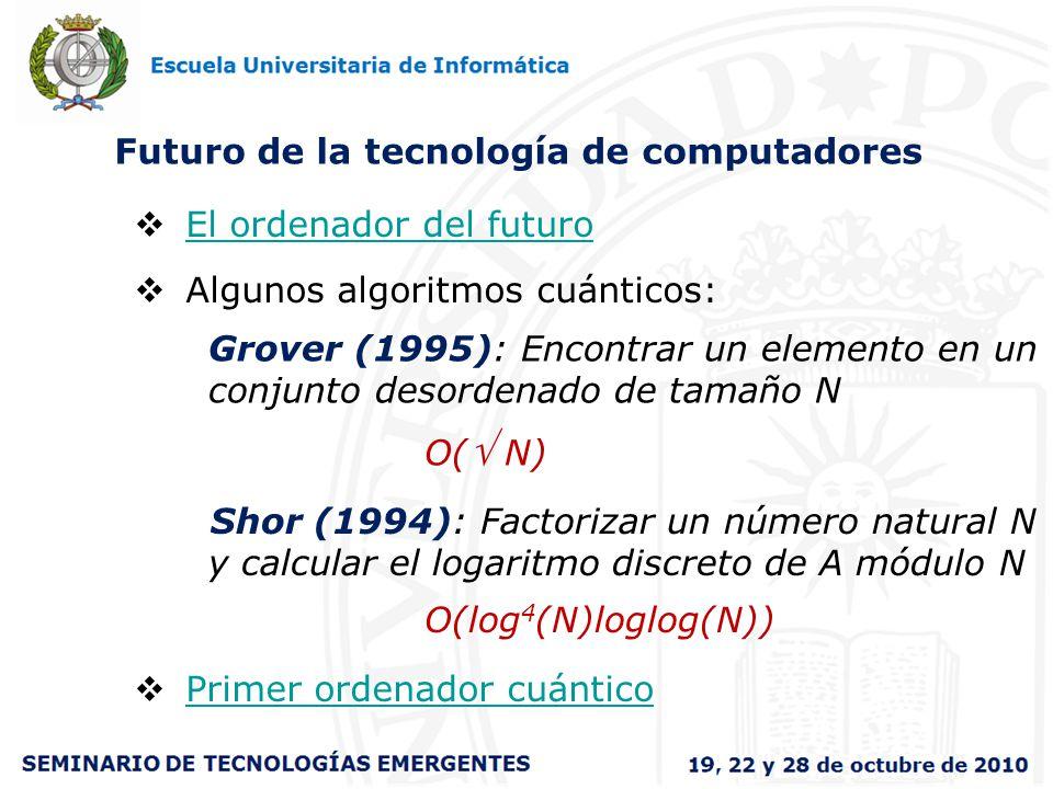 Futuro de la tecnología de computadores