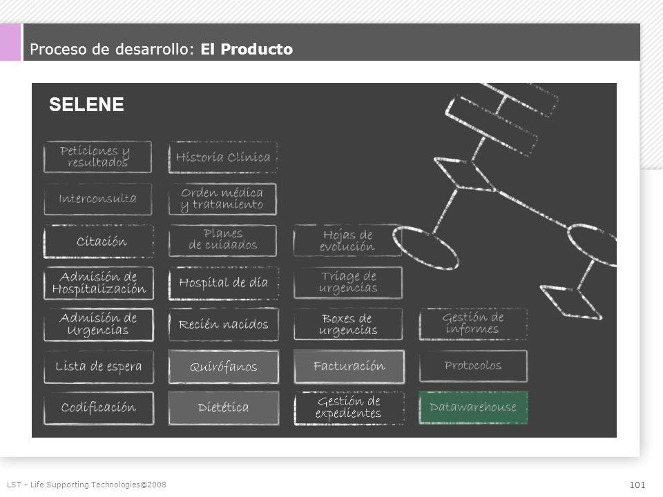 Proceso de desarrollo: El Producto