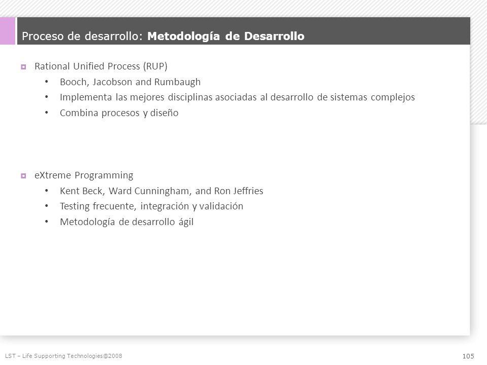 Proceso de desarrollo: Metodología de Desarrollo