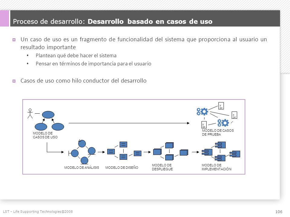 Proceso de desarrollo: Desarrollo basado en casos de uso