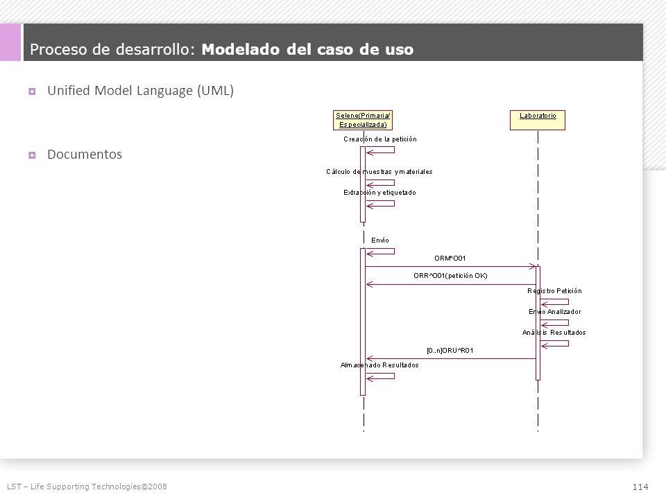 Proceso de desarrollo: Modelado del caso de uso