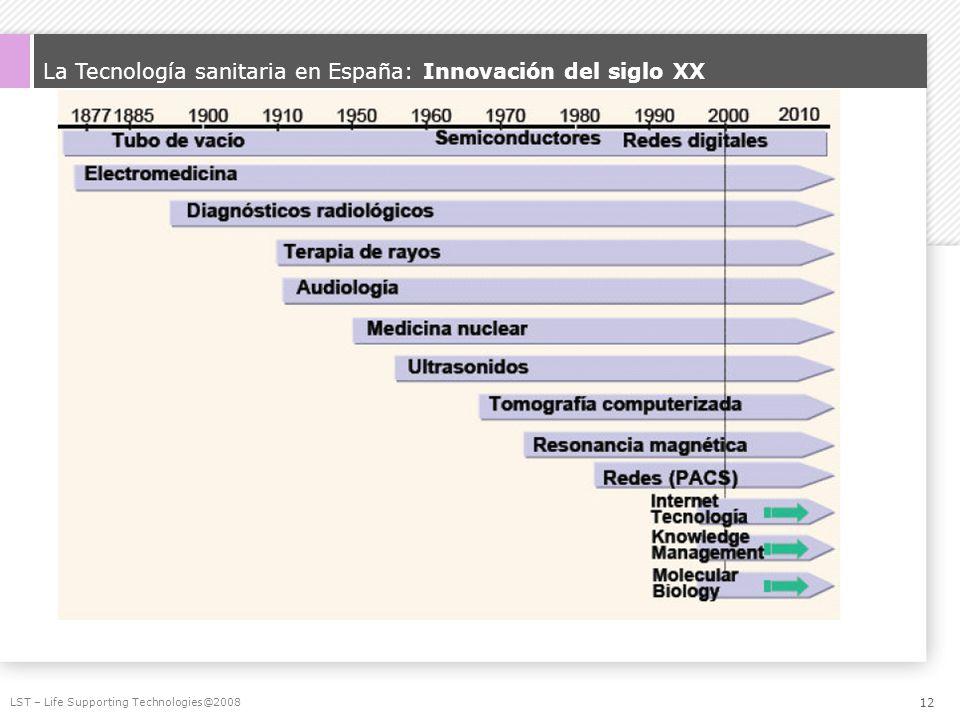 La Tecnología sanitaria en España: Innovación del siglo XX