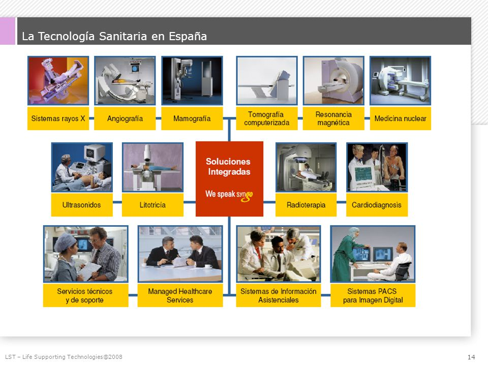 La Tecnología Sanitaria en España