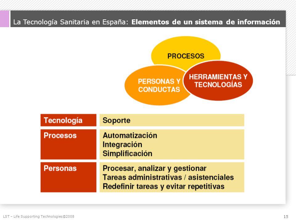 La Tecnología Sanitaria en España: Elementos de un sistema de información