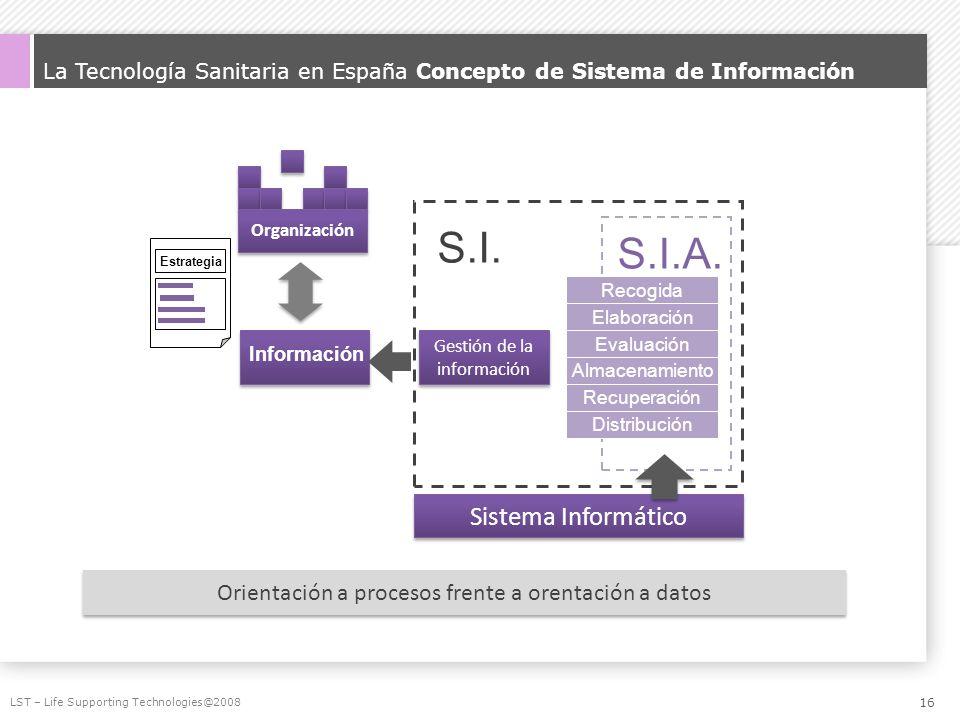 La Tecnología Sanitaria en España Concepto de Sistema de Información