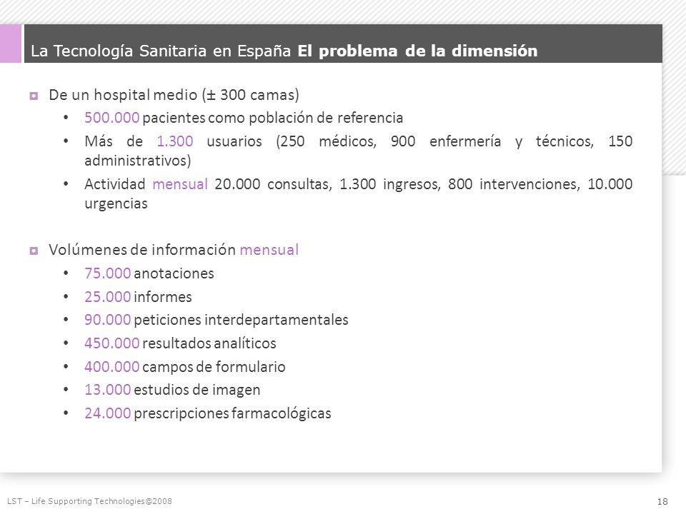 La Tecnología Sanitaria en España El problema de la dimensión