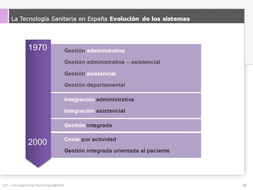 La Tecnología Sanitaria en España Evolución de los sistemas