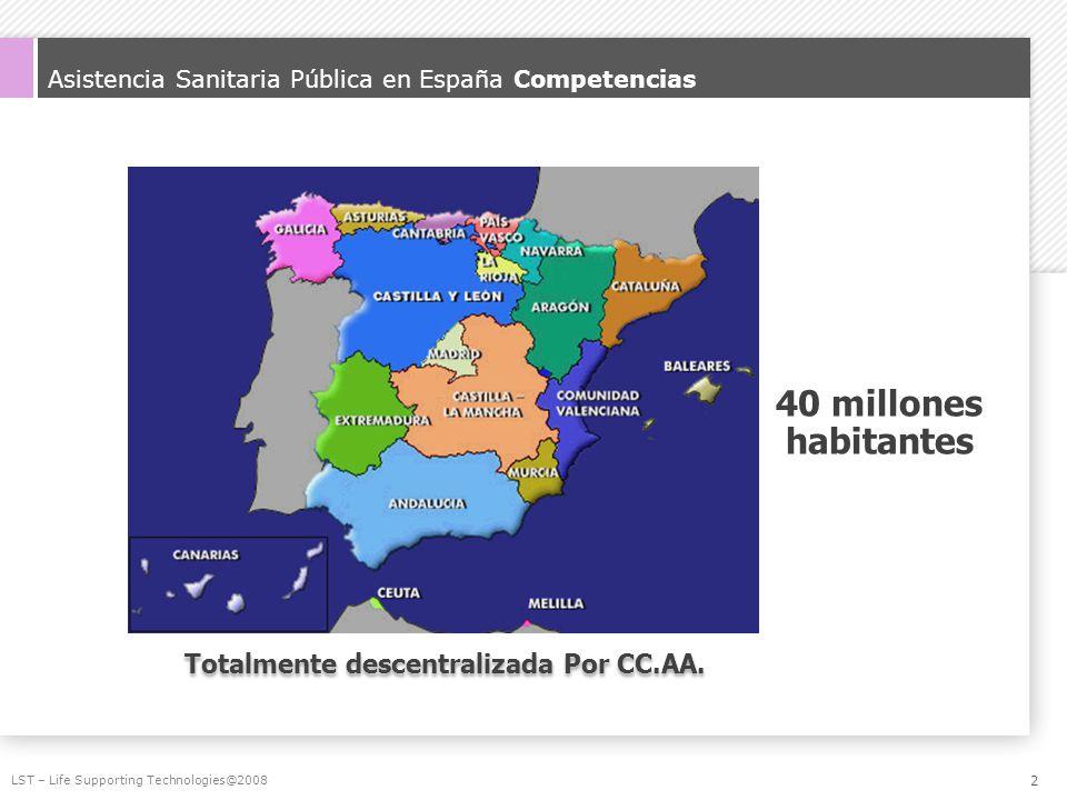 Asistencia Sanitaria Pública en España Competencias