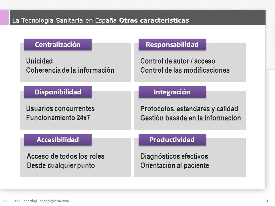 La Tecnología Sanitaria en España Otras características