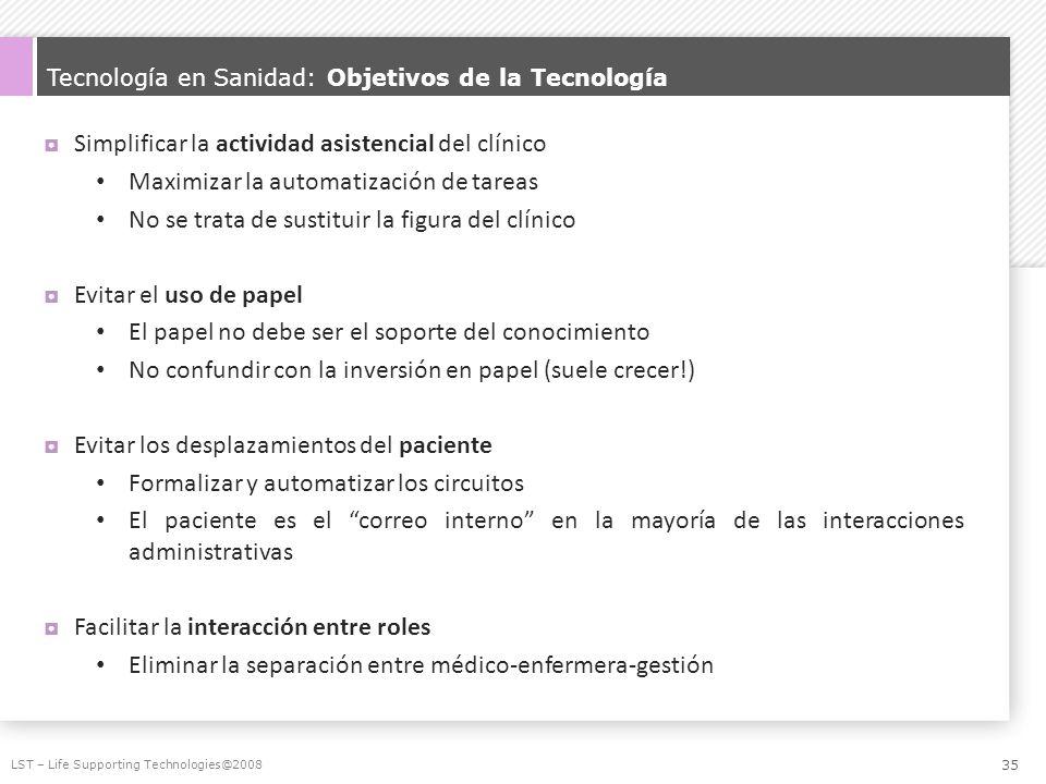 Tecnología en Sanidad: Objetivos de la Tecnología
