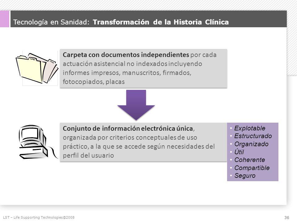 Tecnología en Sanidad: Transformación de la Historia Clínica