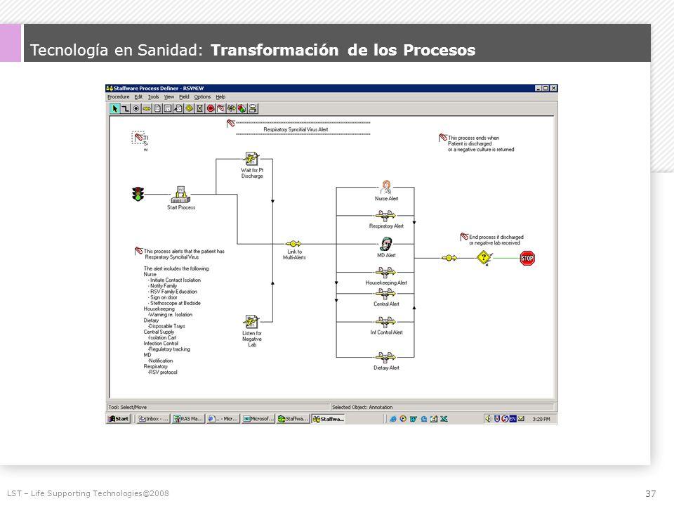 Tecnología en Sanidad: Transformación de los Procesos