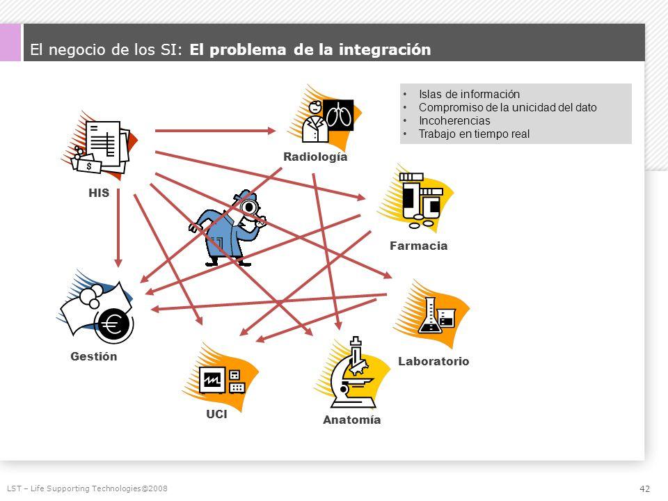 El negocio de los SI: El problema de la integración