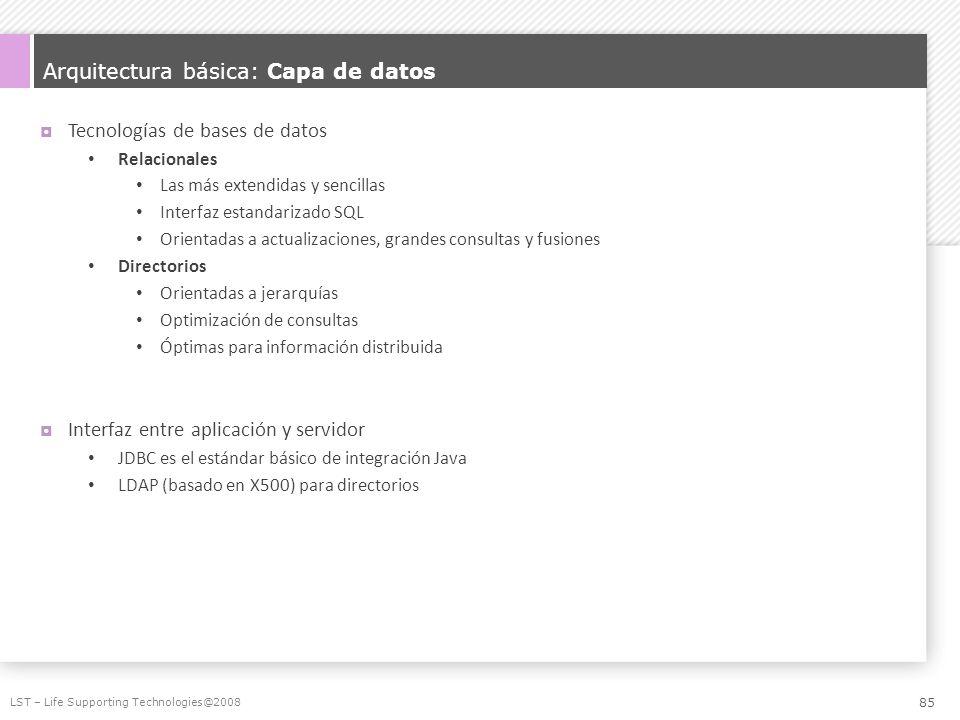 Arquitectura básica: Capa de datos