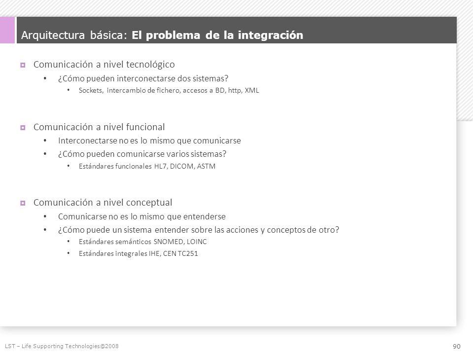 Arquitectura básica: El problema de la integración