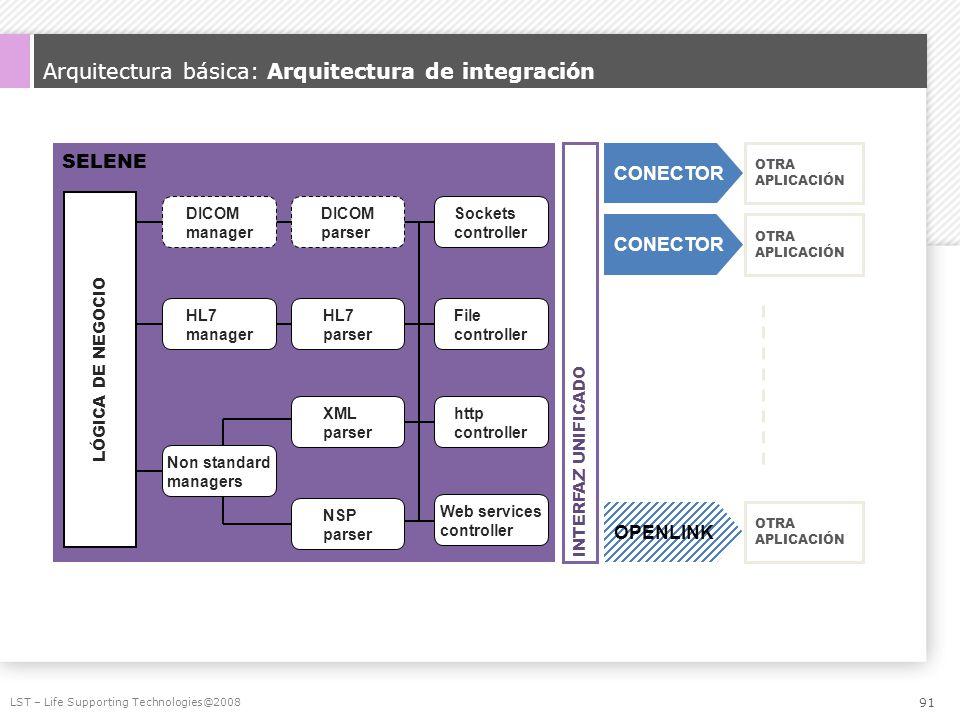Arquitectura básica: Arquitectura de integración