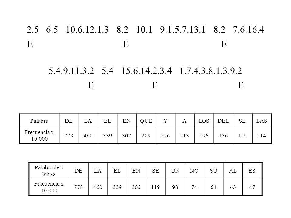 2.5 6.5 10.6.12.1.3 8.2 10.1 9.1.5.7.13.1 8.2 7.6.16.4 E E E.