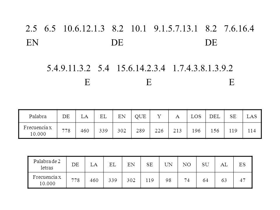 2.5 6.5 10.6.12.1.3 8.2 10.1 9.1.5.7.13.1 8.2 7.6.16.4 EN DE DE.