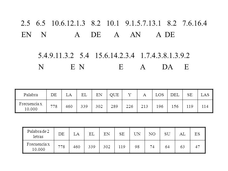 2.5 6.5 10.6.12.1.3 8.2 10.1 9.1.5.7.13.1 8.2 7.6.16.4 EN N A DE A AN A DE.