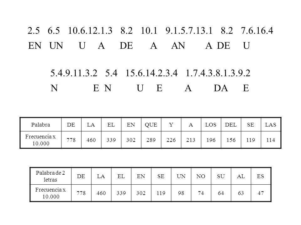 2.5 6.5 10.6.12.1.3 8.2 10.1 9.1.5.7.13.1 8.2 7.6.16.4 EN UN U A DE A AN A DE U.
