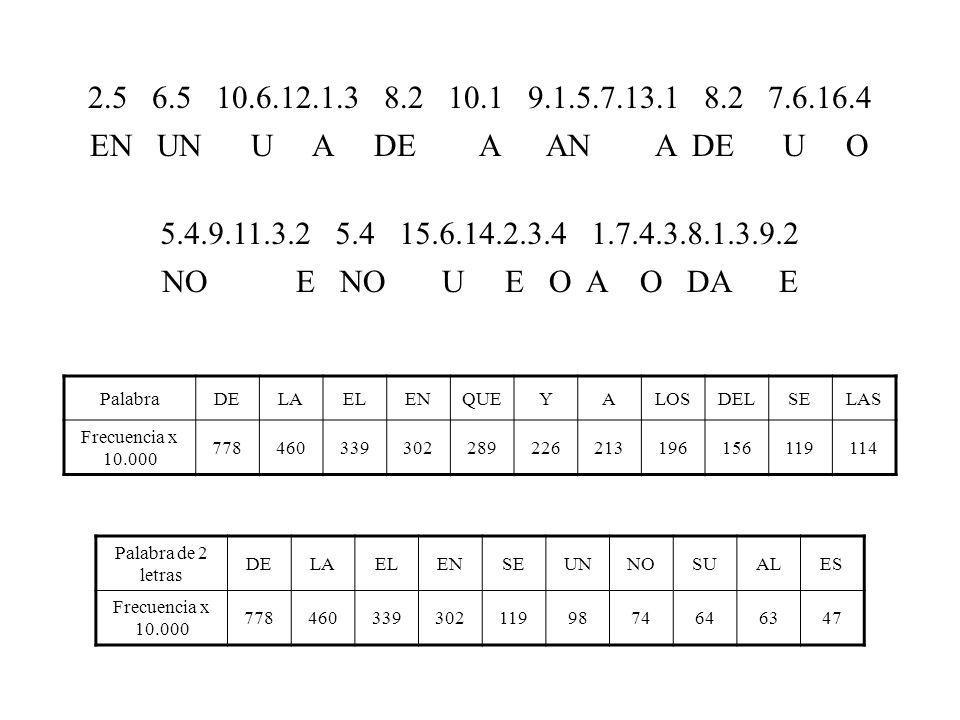 2.5 6.5 10.6.12.1.3 8.2 10.1 9.1.5.7.13.1 8.2 7.6.16.4 EN UN U A DE A AN A DE U O.