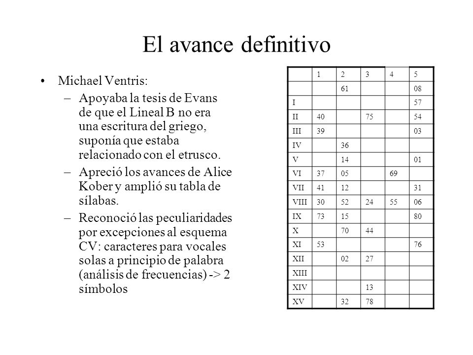 El avance definitivo Michael Ventris: