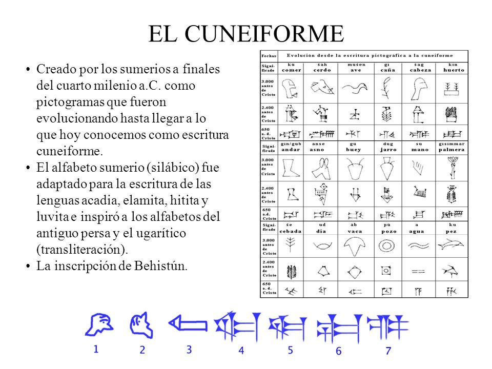 EL CUNEIFORME