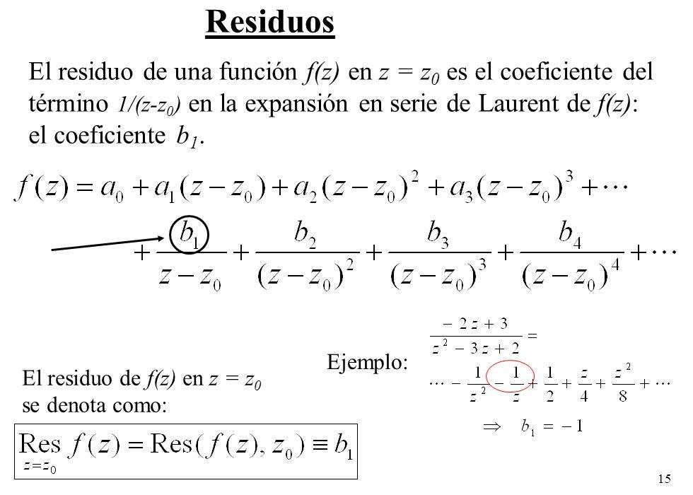Residuos El residuo de una función f(z) en z = z0 es el coeficiente del. término 1/(z-z0) en la expansión en serie de Laurent de f(z):