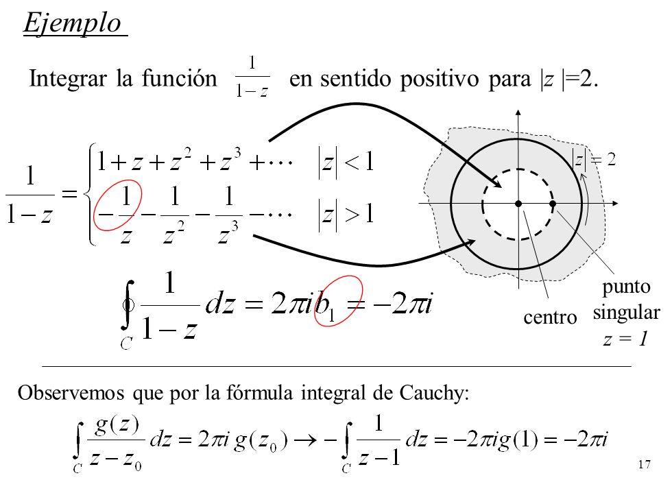 Ejemplo Integrar la función en sentido positivo para |z |=2. punto