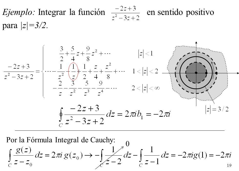 Ejemplo: Integrar la función en sentido positivo para |z|=3/2.