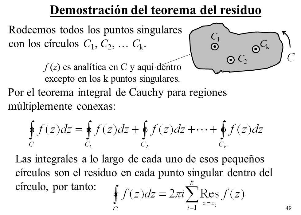 Demostración del teorema del residuo