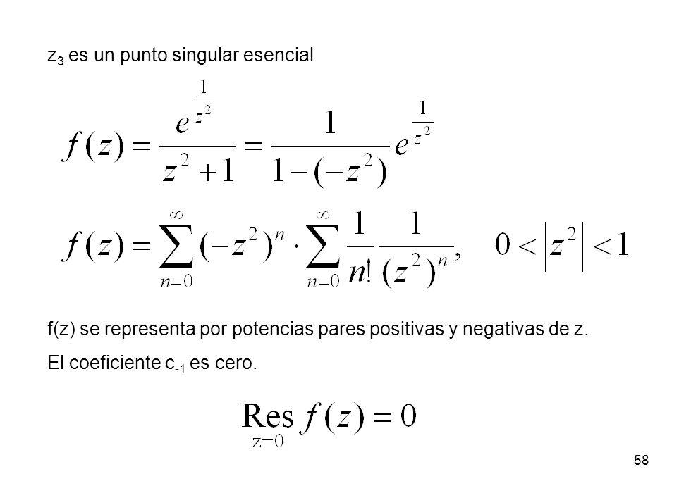 z3 es un punto singular esencial