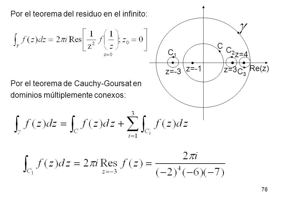 Por el teorema del residuo en el infinito: