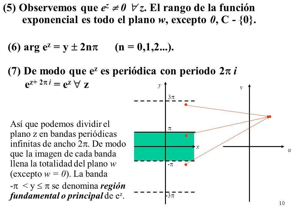 (7) De modo que ez es periódica con periodo 2 i ez+ 2 i = ez  z