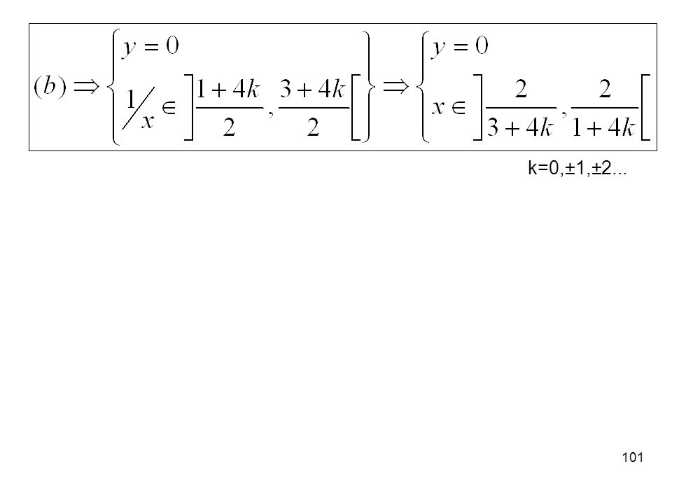 k=0,±1,±2...