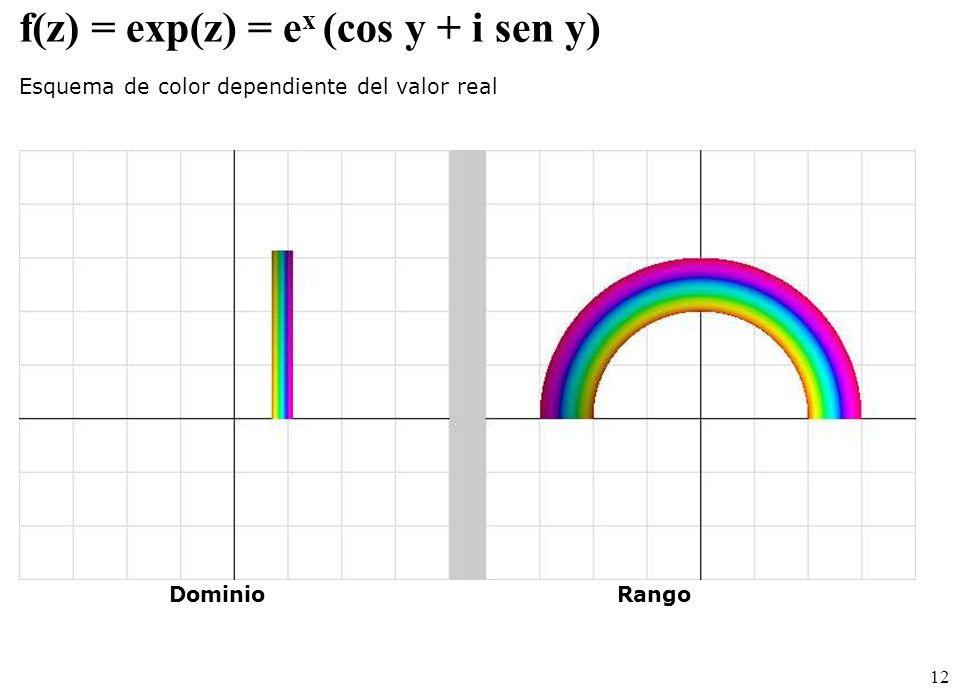 exp(z) = ex (cos y + i sen y)